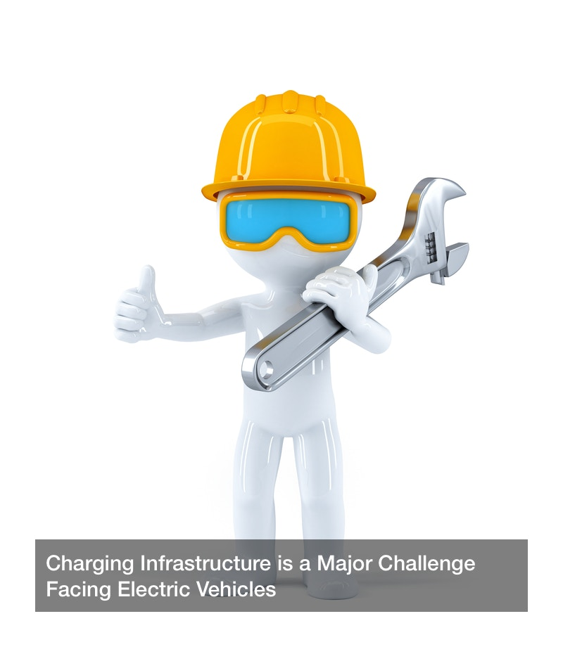 Charging Infrastructure is a Major Challenge Facing Electric Vehicles